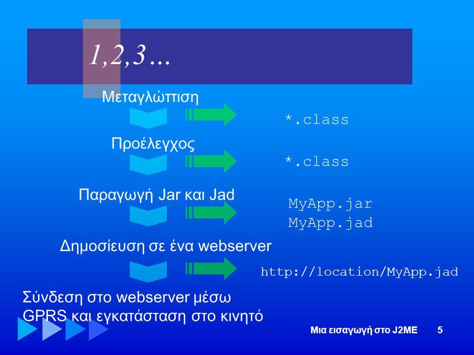 Δημοσίευση σε ένα webserver
