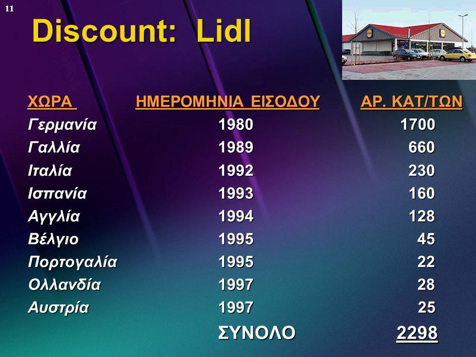 Discount: Lidl ΧΩΡΑ ΗΜΕΡΟΜΗΝΙΑ ΕΙΣΟΔΟΥ ΑΡ. ΚΑΤ/ΤΩΝ Γερμανία 1980 1700