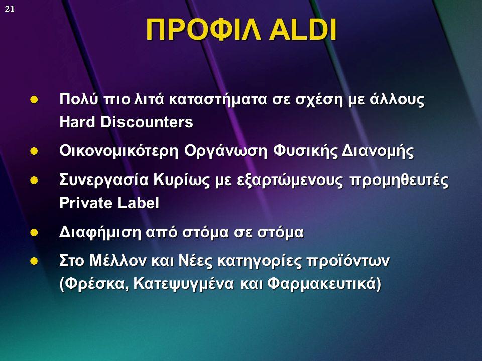 ΠΡΟΦΙΛ ALDI Πολύ πιο λιτά καταστήματα σε σχέση με άλλους Hard Discounters. Οικονομικότερη Οργάνωση Φυσικής Διανομής.