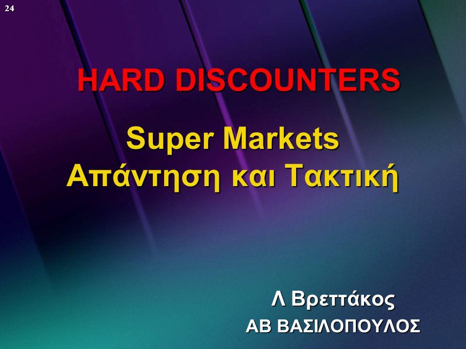 Super Markets Απάντηση και Τακτική
