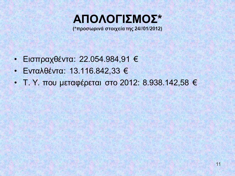 ΑΠΟΛΟΓΙΣΜΟΣ* (*προσωρινά στοιχεία της 24//01/2012)