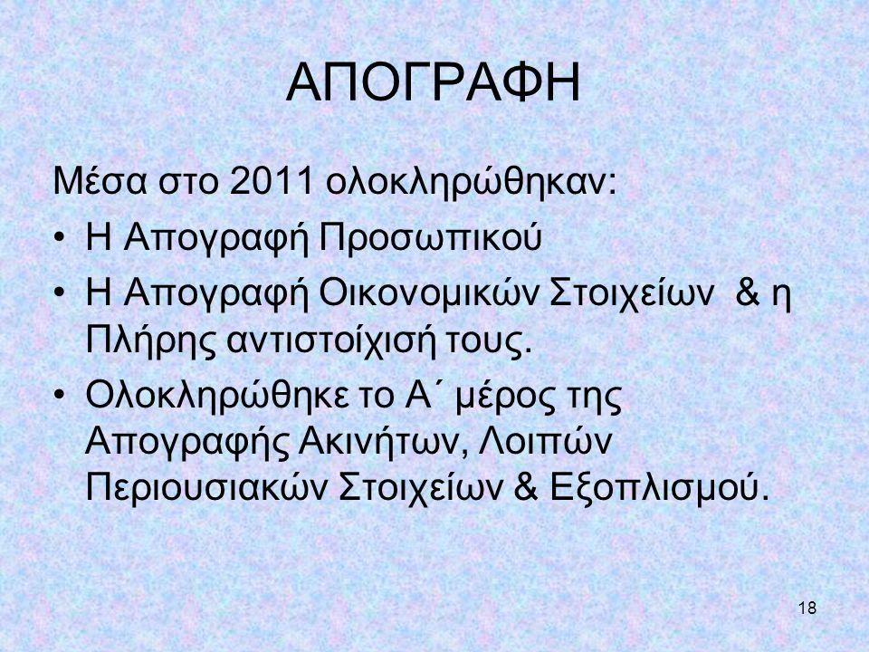 ΑΠΟΓΡΑΦΗ Μέσα στο 2011 ολοκληρώθηκαν: Η Απογραφή Προσωπικού