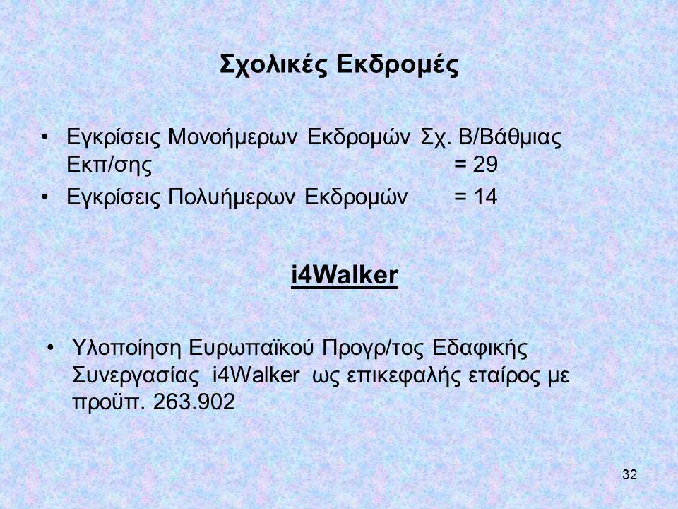 Σχολικές Εκδρομές i4Walker