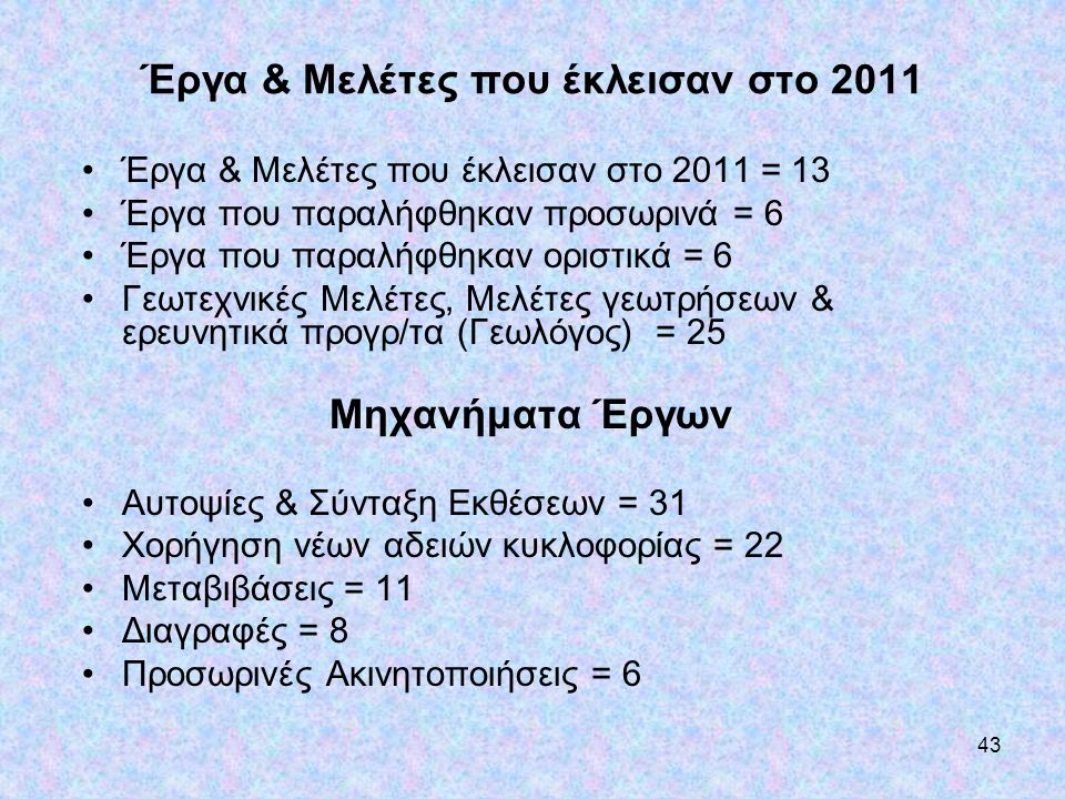 Έργα & Μελέτες που έκλεισαν στο 2011