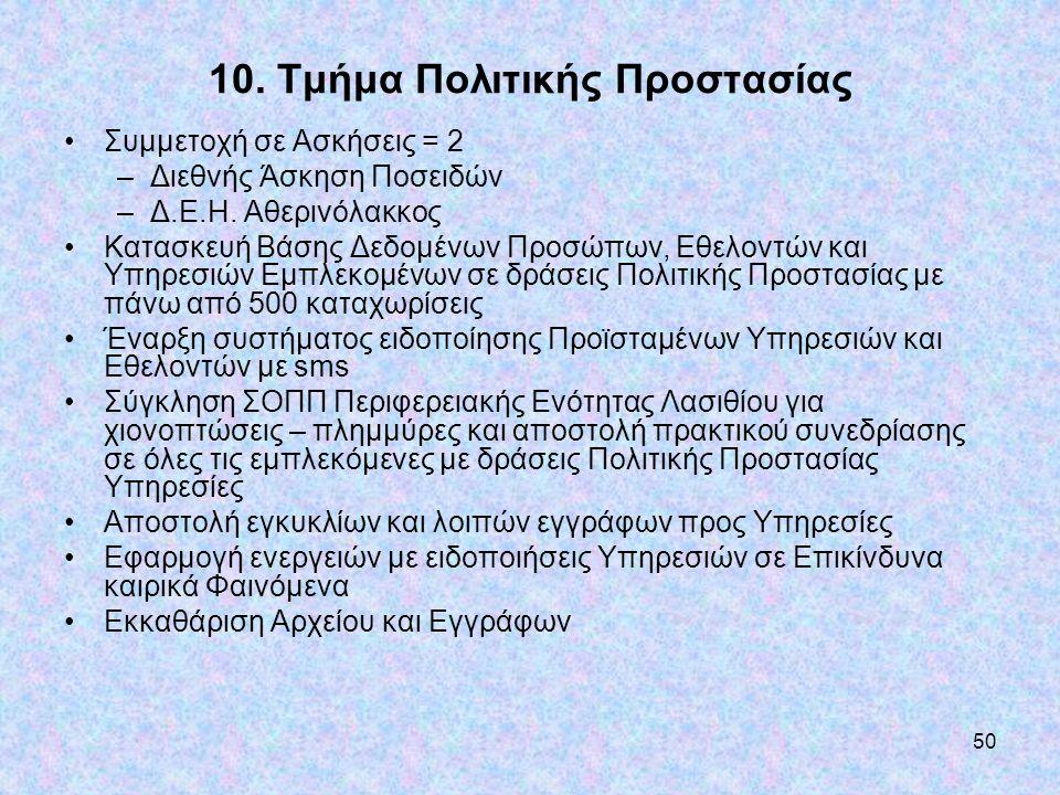 10. Τμήμα Πολιτικής Προστασίας