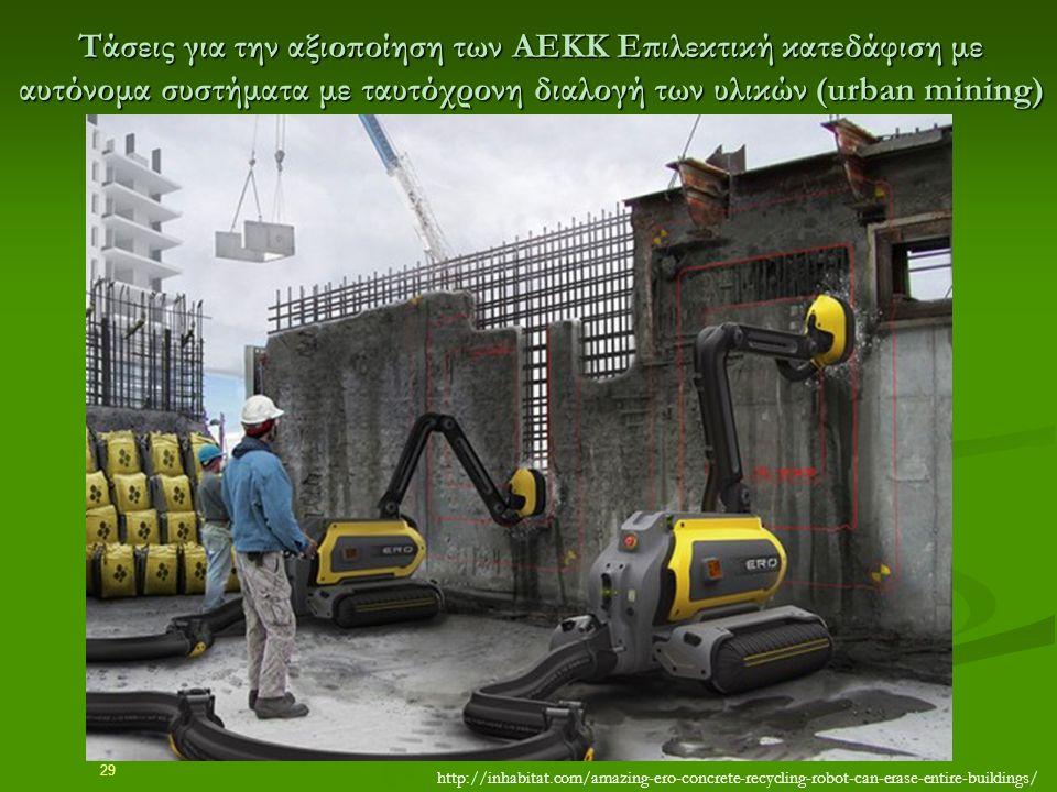 Τάσεις για την αξιοποίηση των ΑΕΚΚ Επιλεκτική κατεδάφιση με αυτόνομα συστήματα με ταυτόχρονη διαλογή των υλικών (urban mining)