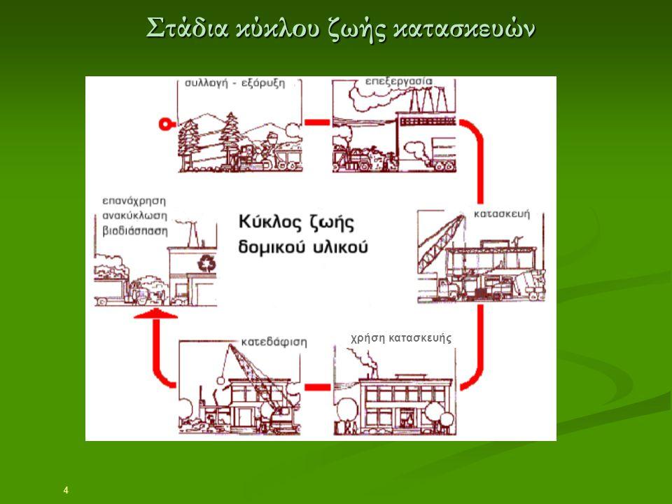 Στάδια κύκλου ζωής κατασκευών