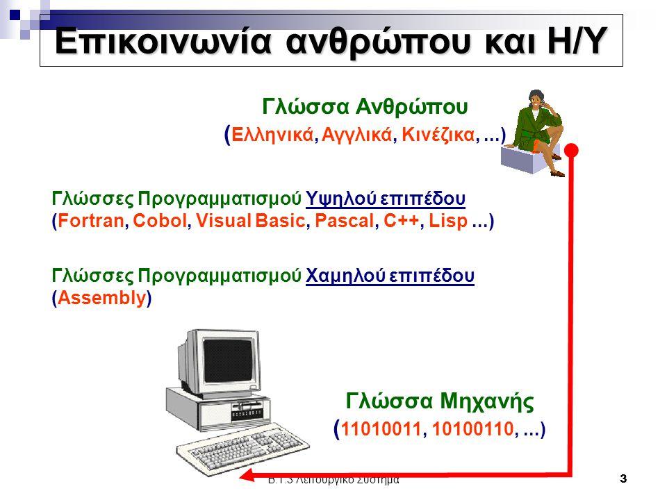 Επικοινωνία ανθρώπου και Η/Υ (Ελληνικά, Αγγλικά, Κινέζικα, ...)