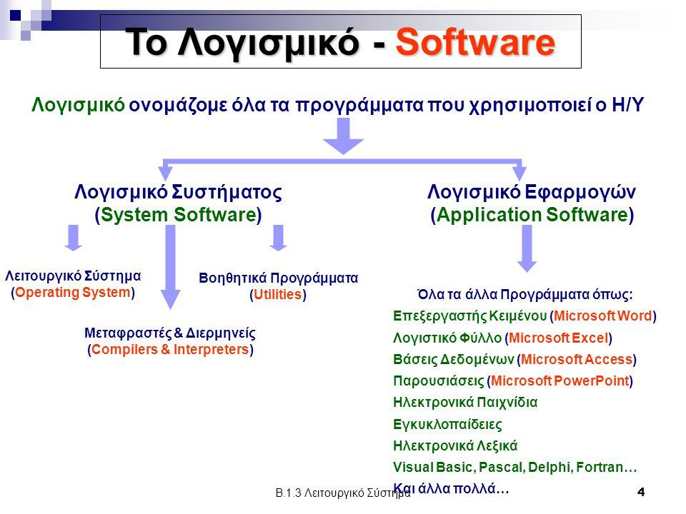 Το Λογισμικό - Software