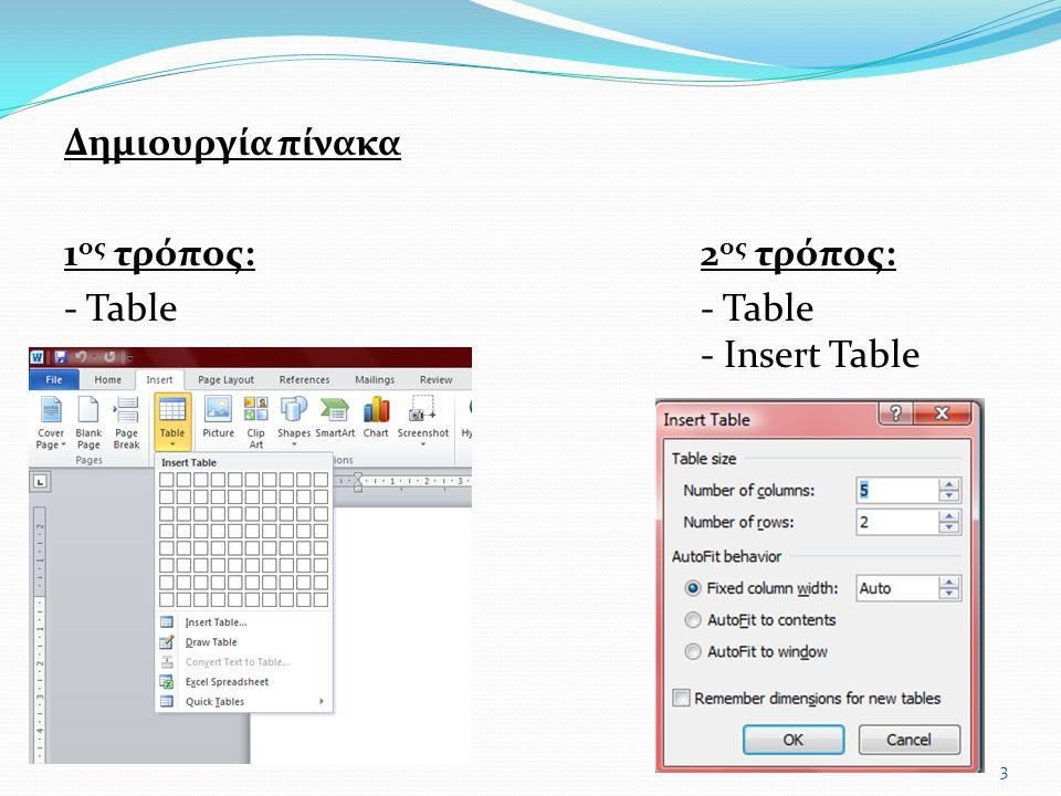 Δημιουργία πίνακα 1ος τρόπος: 2ος τρόπος: - Table - Table - Insert Table