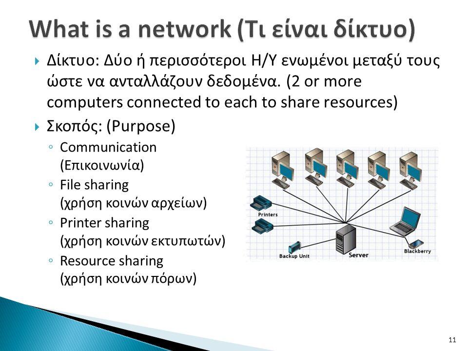 What is a network (Τι είναι δίκτυο)