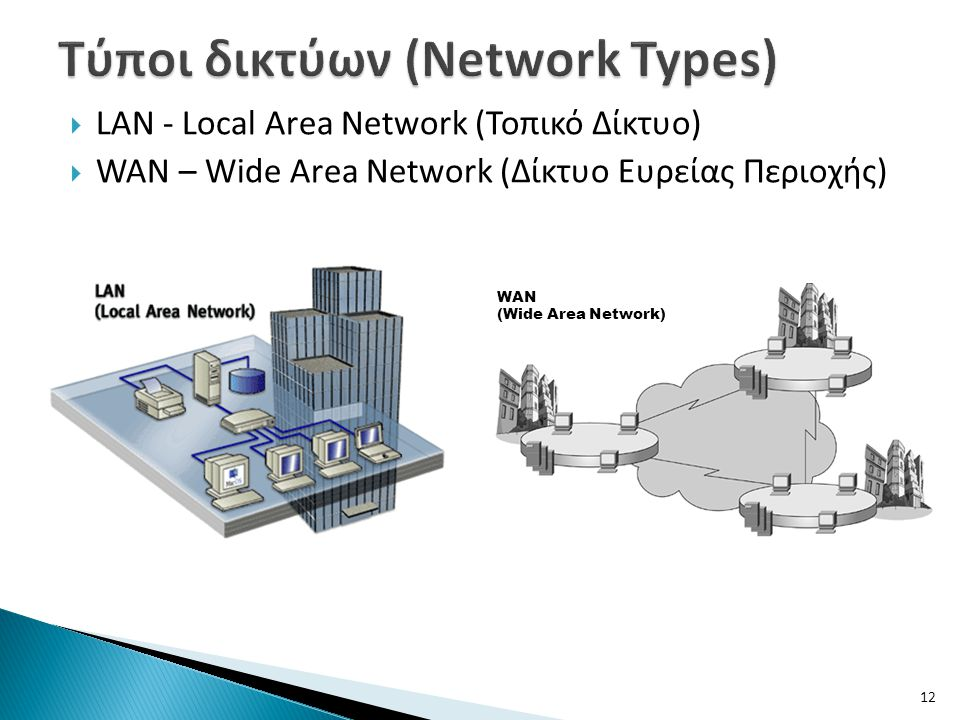 Τύποι δικτύων (Network Types)