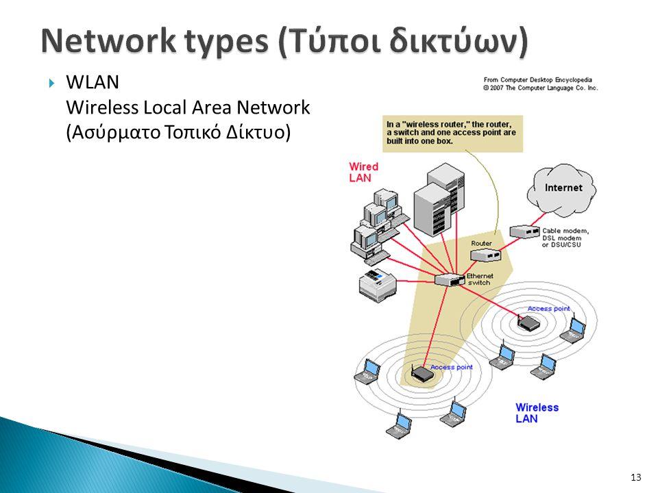 Network types (Τύποι δικτύων)