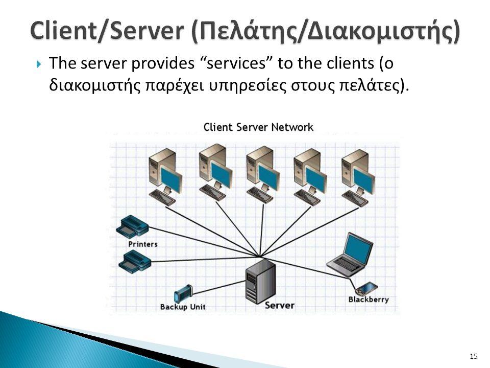 Client/Server (Πελάτης/Διακομιστής)