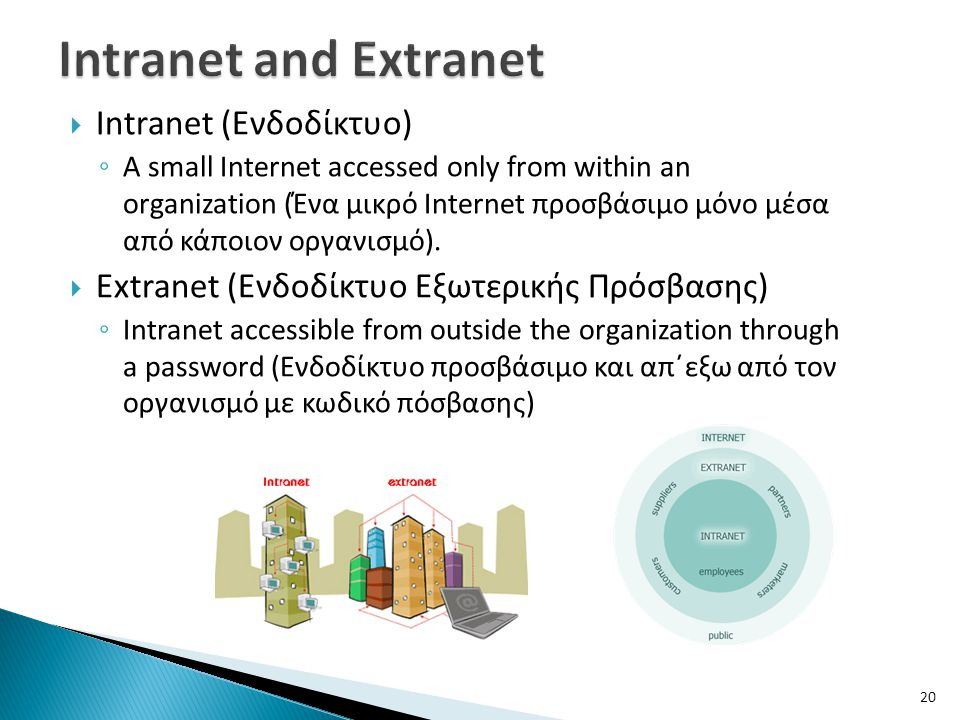 Intranet and Extranet Intranet (Ενδοδίκτυο)