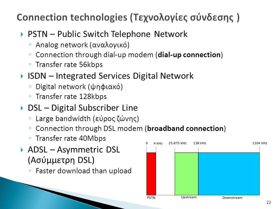 Connection technologies (Τεχνολογίες σύνδεσης )