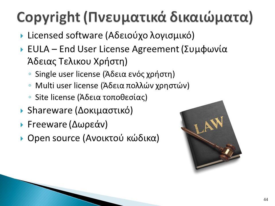 Copyright (Πνευματικά δικαιώματα)