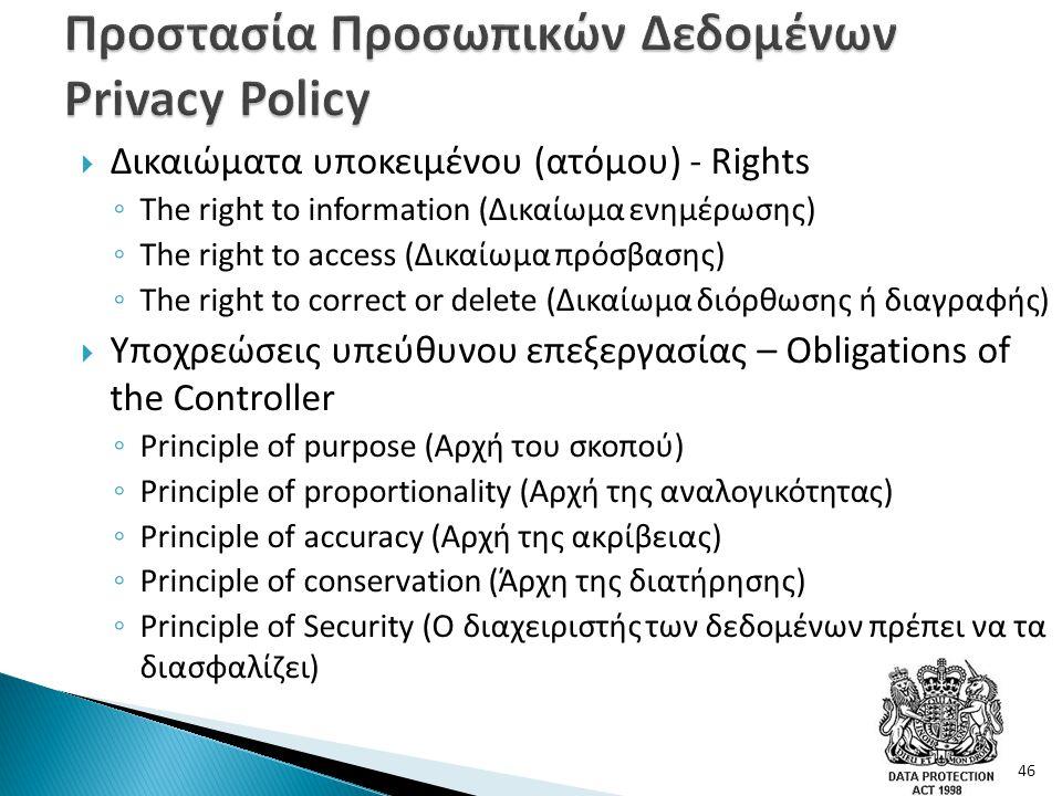 Προστασία Προσωπικών Δεδομένων Privacy Policy