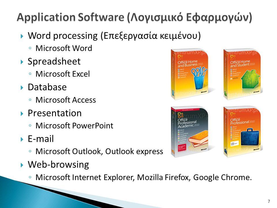 Application Software (Λογισμικό Εφαρμογών)