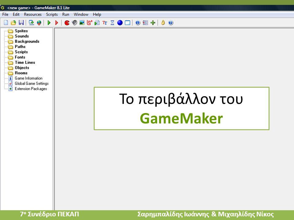 7ο Συνέδριο ΠΕΚΑΠ Σαρημπαλίδης Ιωάννης & Μιχαηλίδης Νίκος