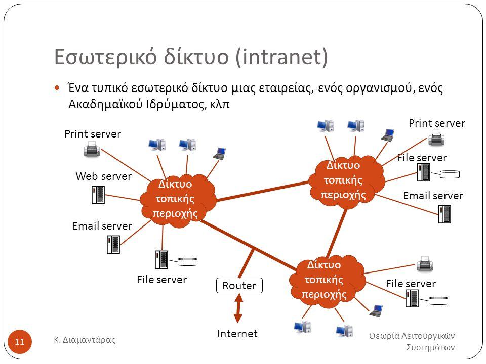 Εσωτερικό δίκτυο (intranet)