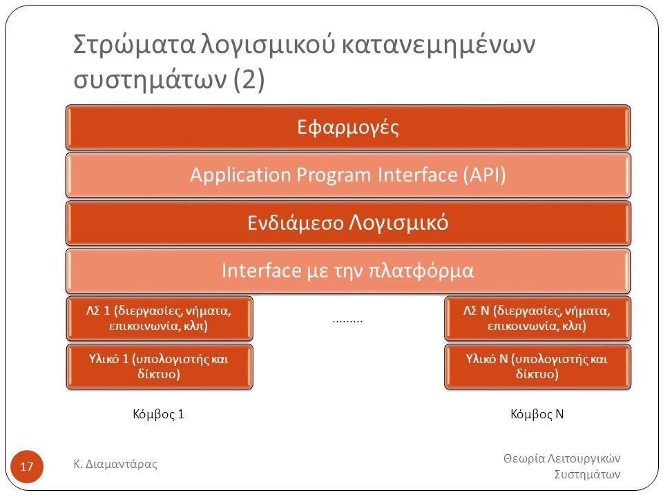 Στρώματα λογισμικού κατανεμημένων συστημάτων (2)