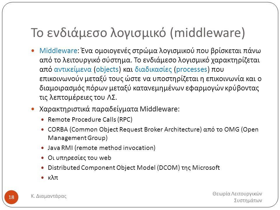 Το ενδιάμεσο λογισμικό (middleware)