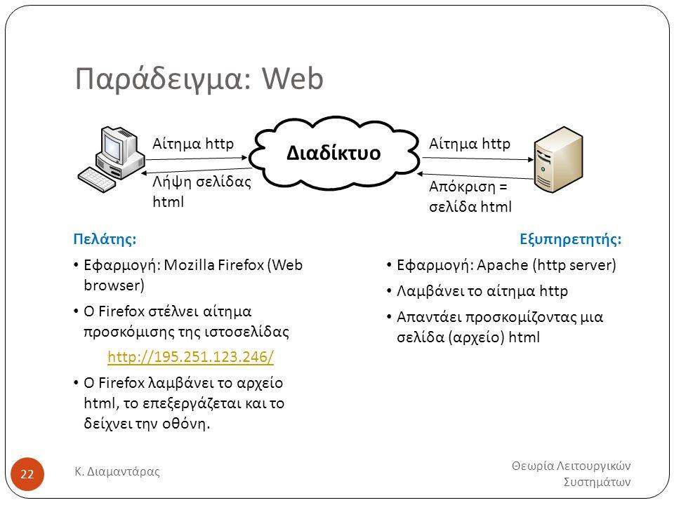 Παράδειγμα: Web Αίτημα http Αίτημα http Λήψη σελίδας html