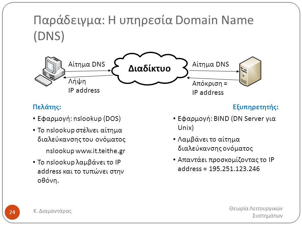Παράδειγμα: Η υπηρεσία Domain Name (DNS)