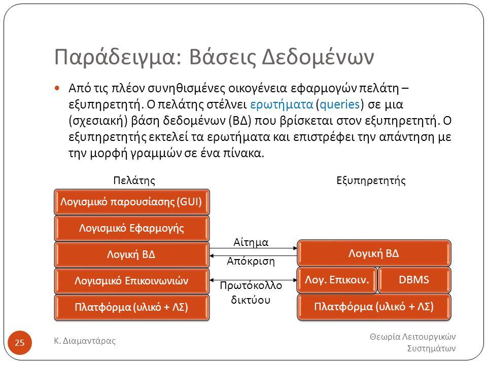 Παράδειγμα: Βάσεις Δεδομένων