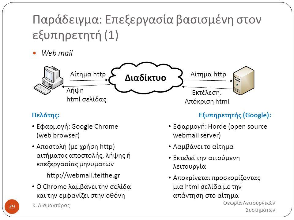 Παράδειγμα: Επεξεργασία βασισμένη στον εξυπηρετητή (1)