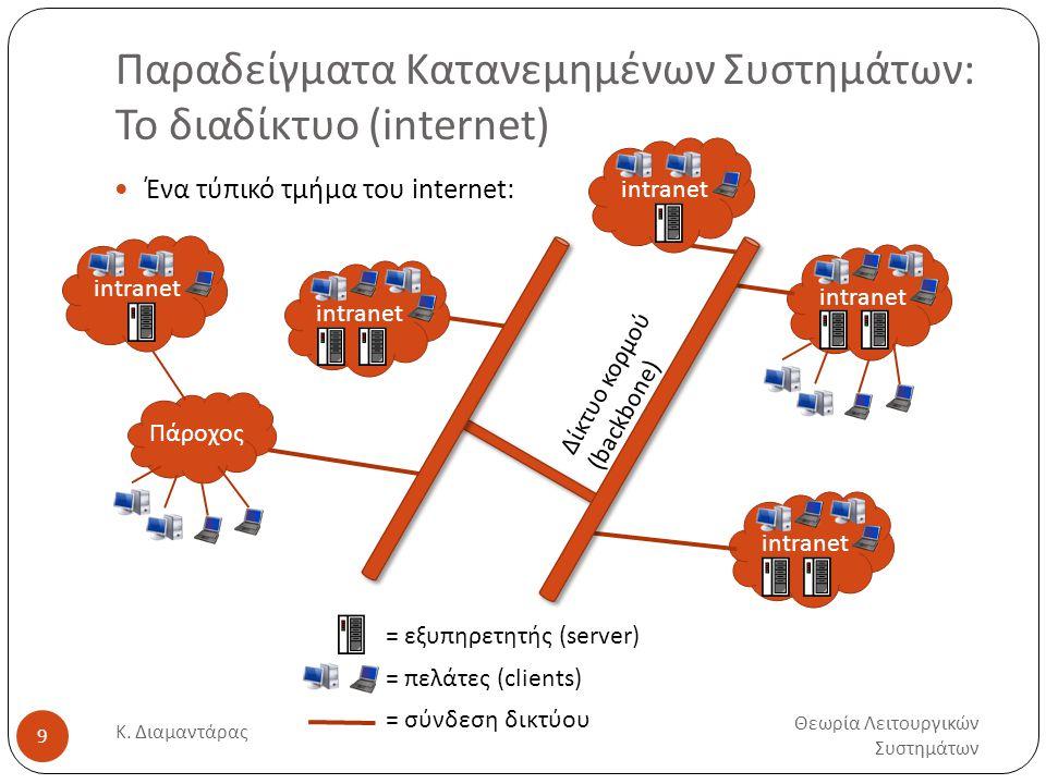 Παραδείγματα Κατανεμημένων Συστημάτων: Το διαδίκτυο (internet)