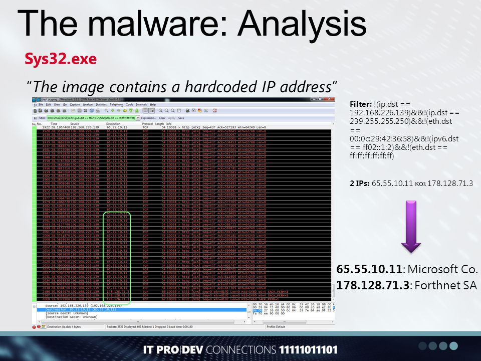 The malware: Analysis Sys32.exe