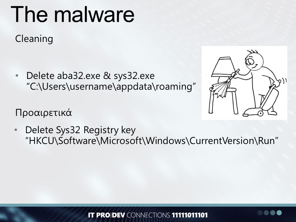 The malware Cleaning. Delete aba32.exe & sys32.exe C:\Users\username\appdata\roaming Προαιρετικά.