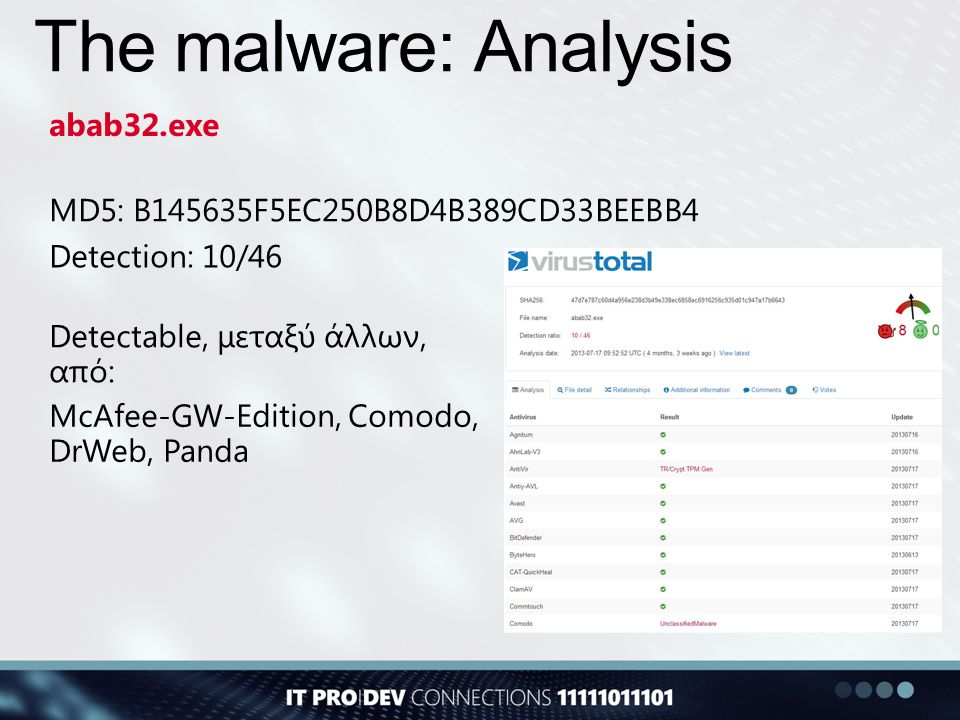 The malware: Analysis abab32.exe MD5: B145635F5EC250B8D4B389CD33BEEBB4