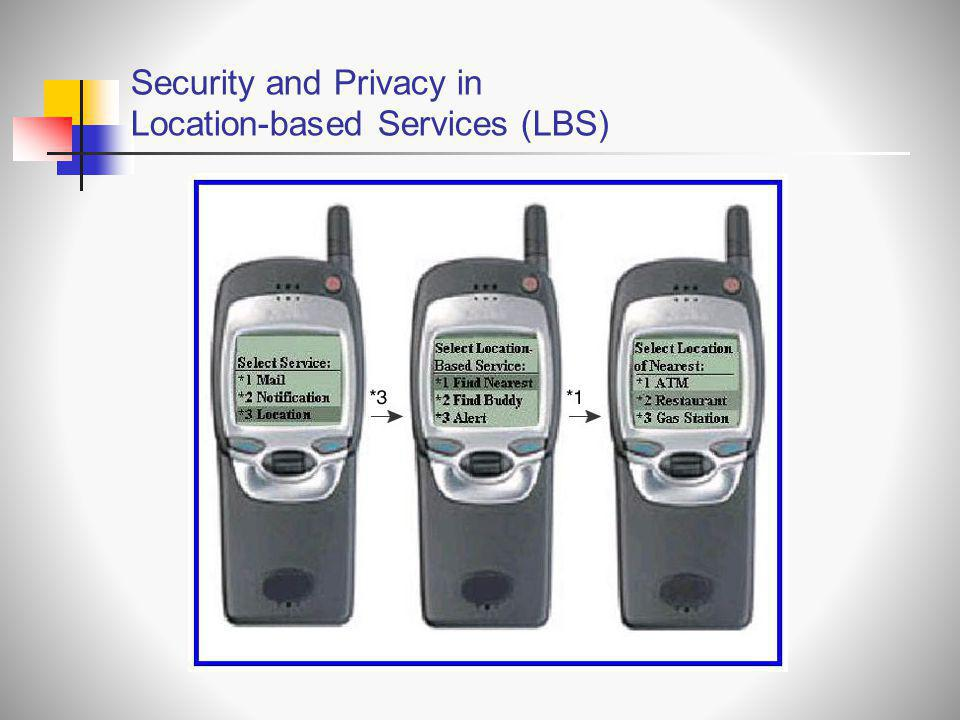 Security and Privacy in Location-based Services (LBS)