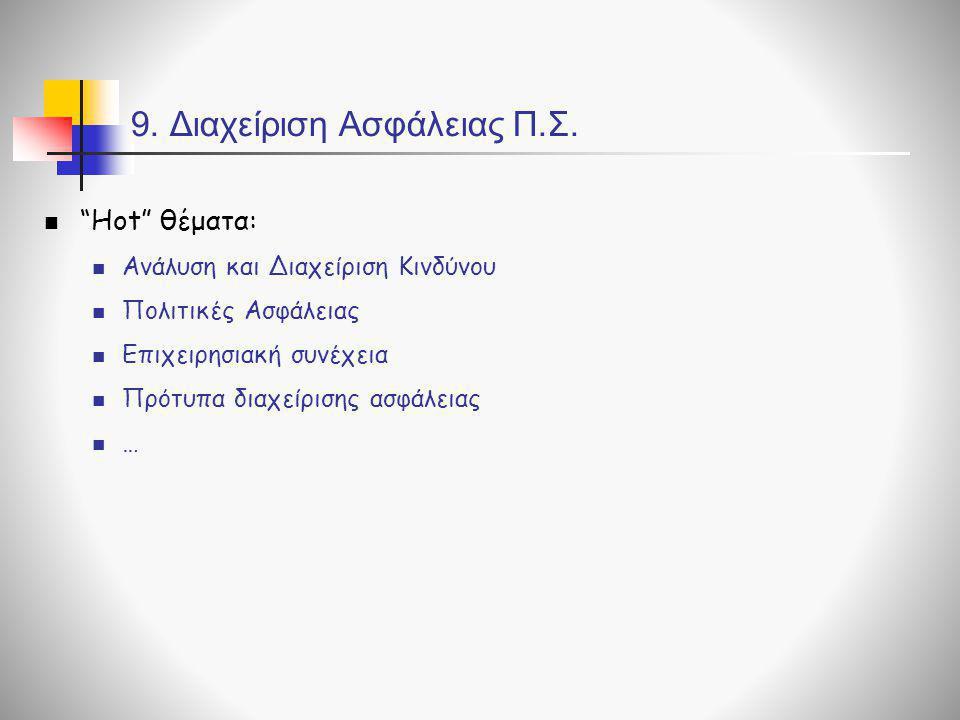 9. Διαχείριση Ασφάλειας Π.Σ.