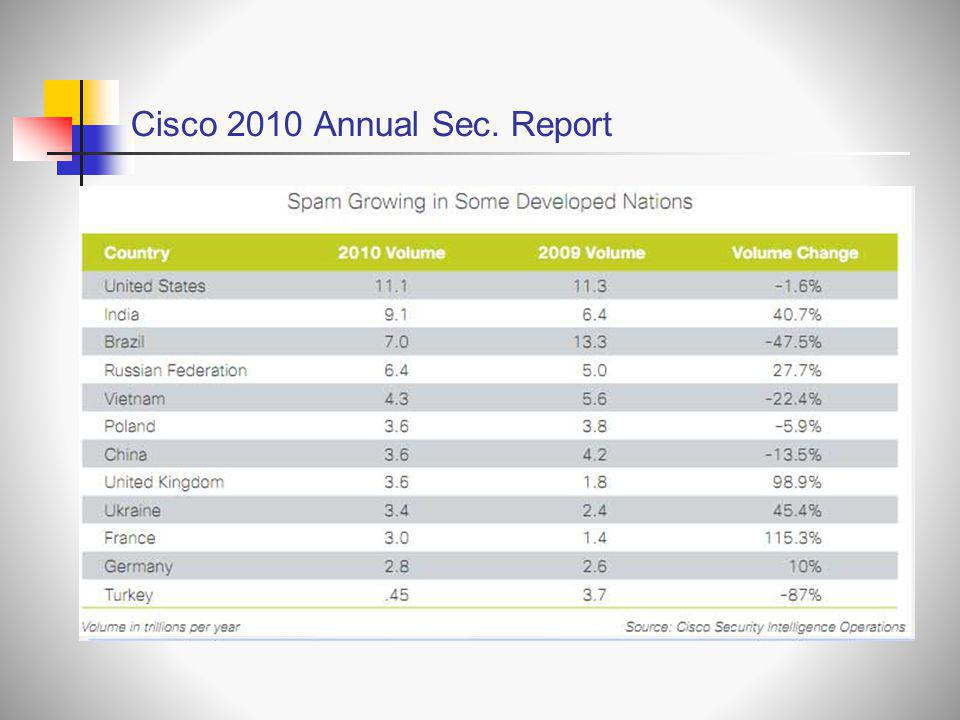 Cisco 2010 Annual Sec. Report