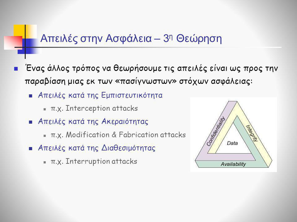 Απειλές στην Ασφάλεια – 3η Θεώρηση