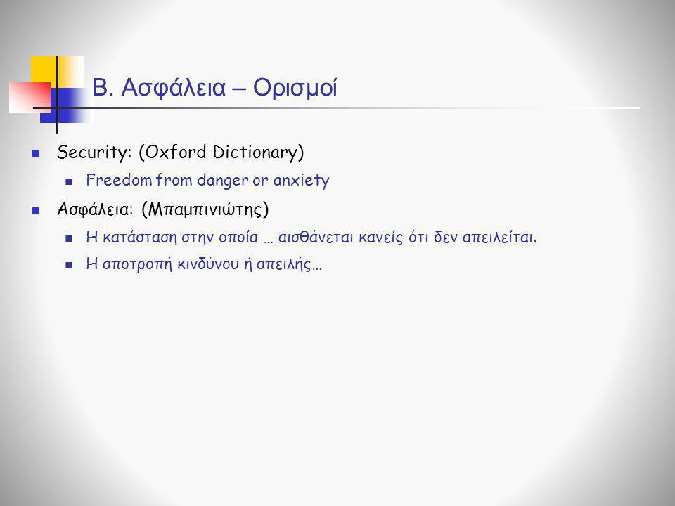 Β. Ασφάλεια – Ορισμοί Security: (Oxford Dictionary)