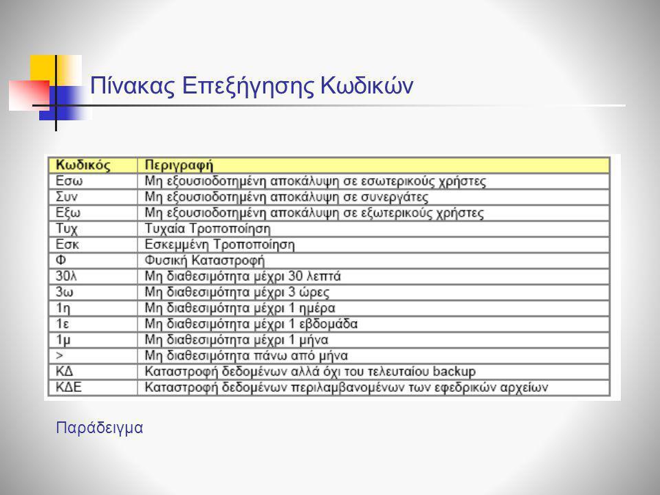 Πίνακας Επεξήγησης Κωδικών