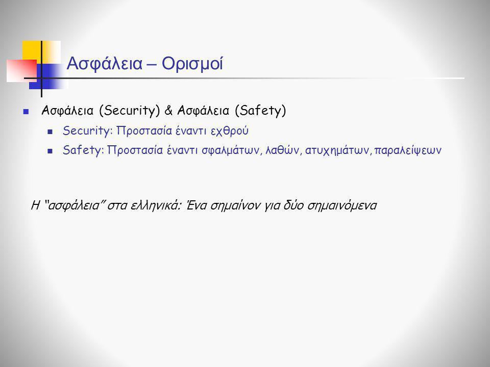 Ασφάλεια – Ορισμοί Ασφάλεια (Security) & Ασφάλεια (Safety)