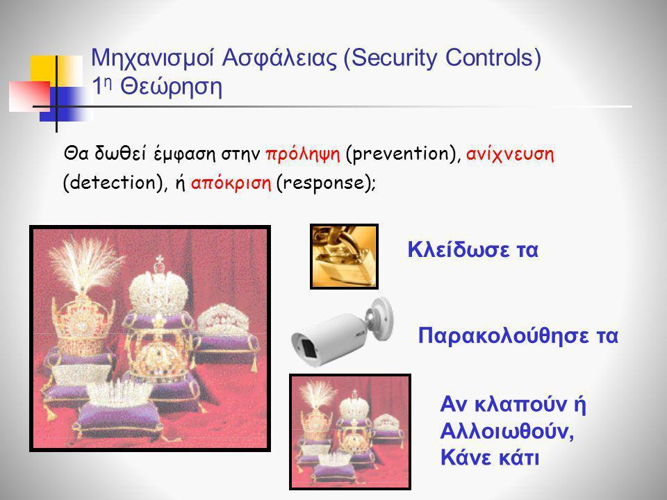 Μηχανισμοί Ασφάλειας (Security Controls) 1η Θεώρηση