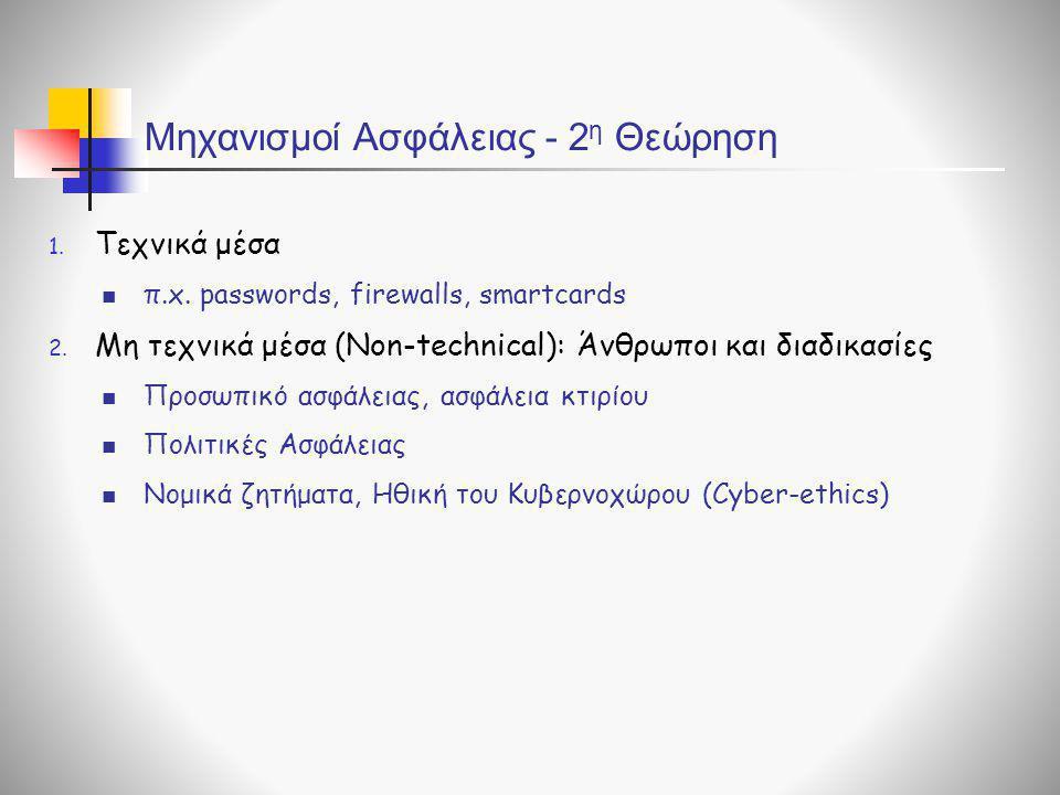 Μηχανισμοί Ασφάλειας - 2η Θεώρηση