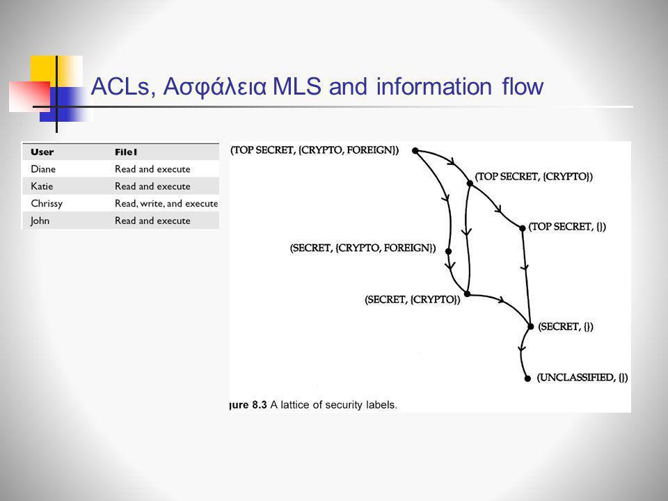 ACLs, Ασφάλεια MLS and information flow