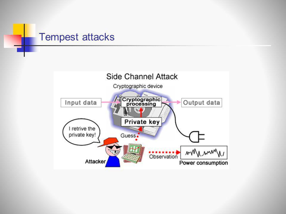 Tempest attacks