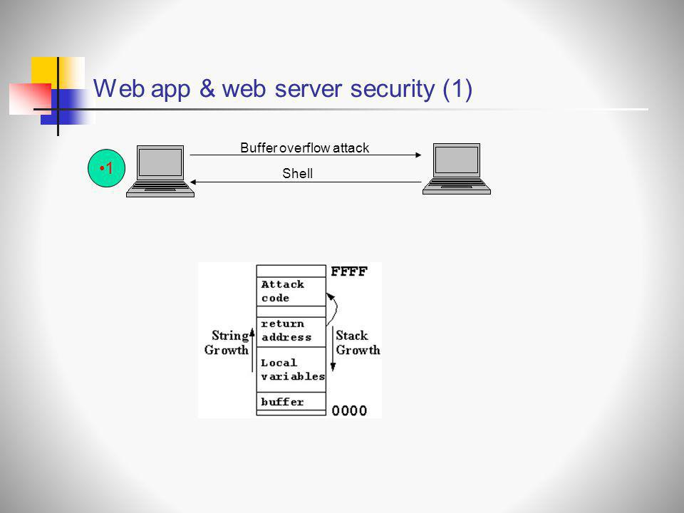 Web app & web server security (1)