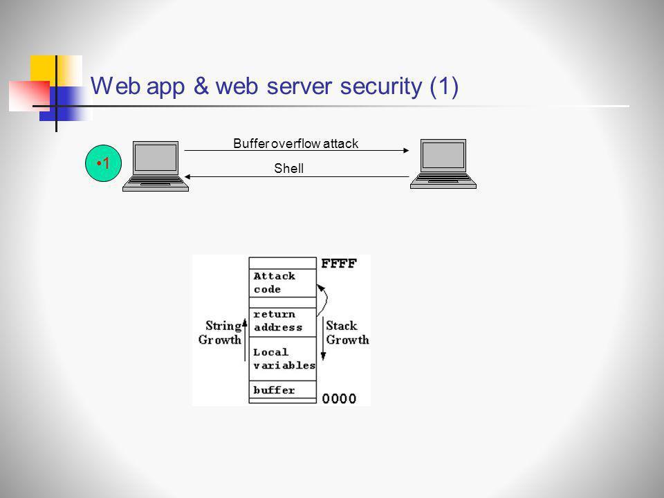 Web app & web server security (1)