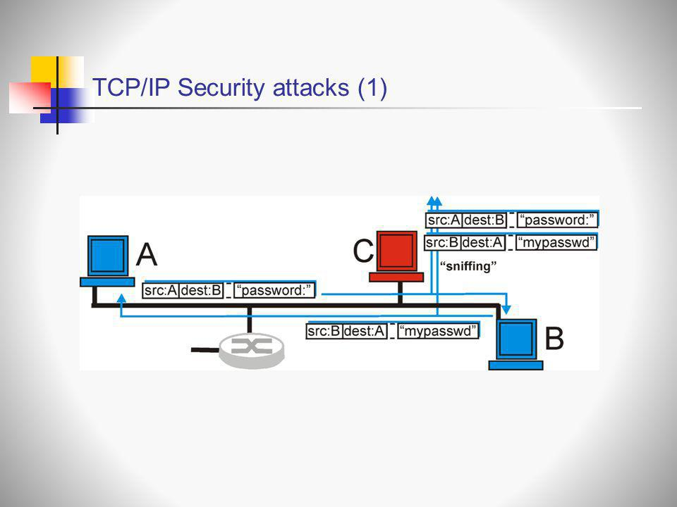 TCP/IP Security attacks (1)
