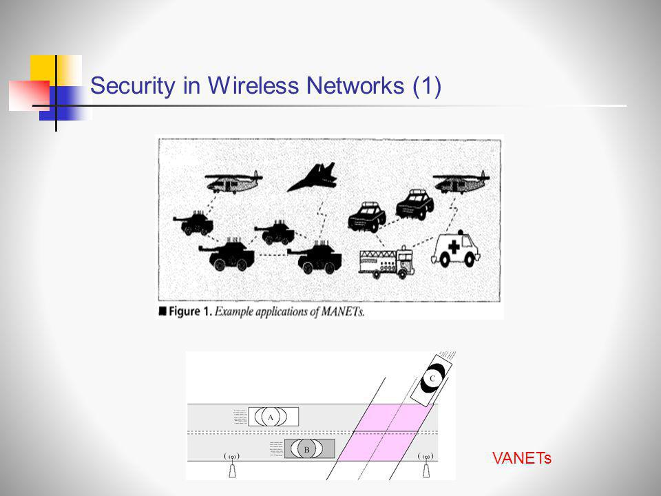 Security in Wireless Networks (1)
